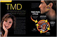 TMD - TMJ - Dear Doctor Magazine